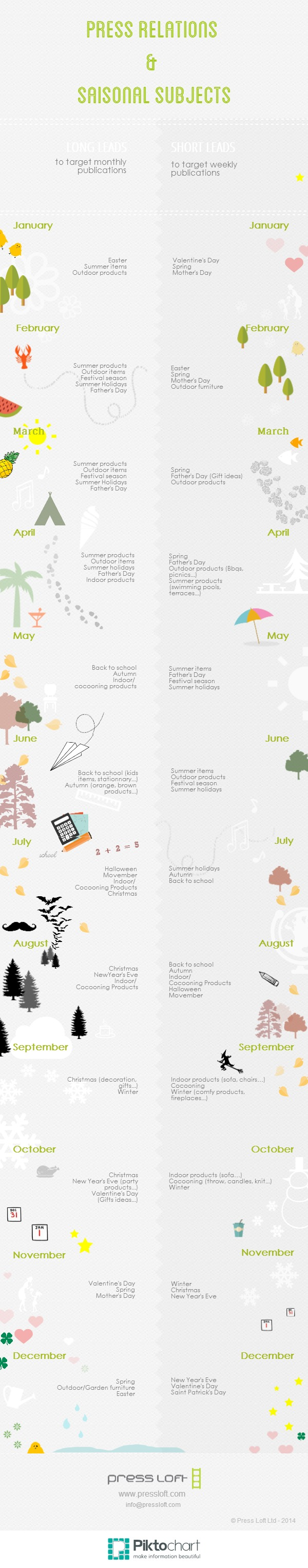 PR & seasonal subjects