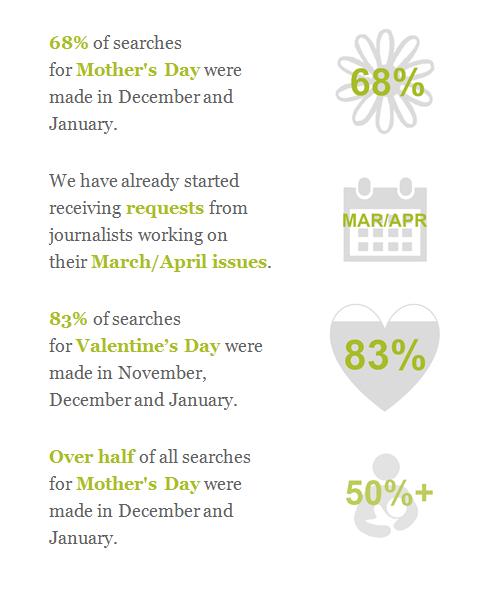 Data Press Loft 2014